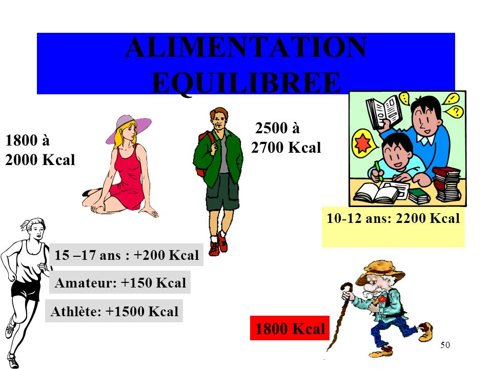 ALIMENTATION EQUILIBREE