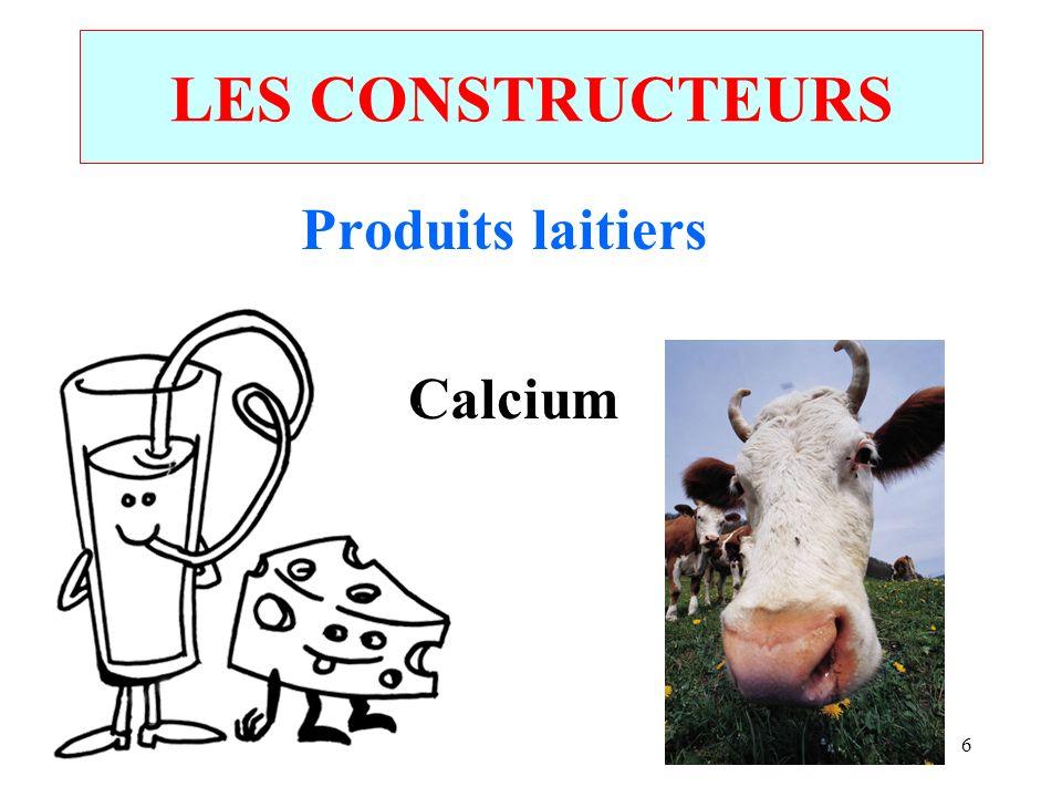 Produits laitiers Calcium