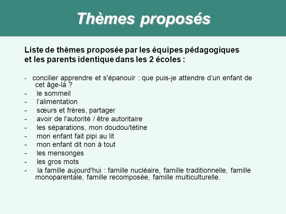 Thèmes proposés Liste de thèmes proposée par les équipes pédagogiques