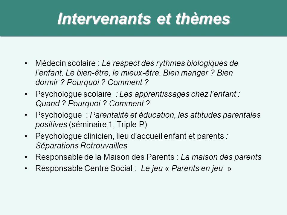Intervenants et thèmes