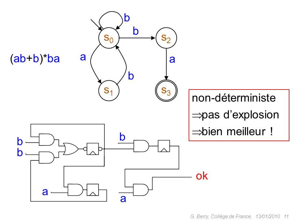 s0 s1 s2 s3 a b (ab+b)*ba non-déterministe pas d'explosion