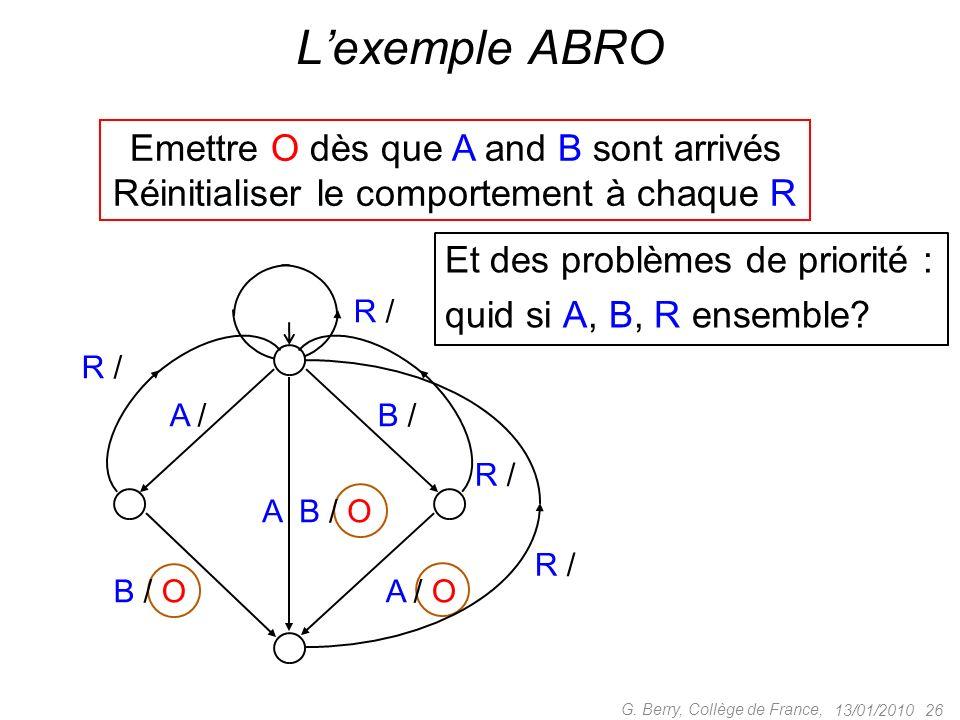 L'exemple ABRO Emettre O dès que A and B sont arrivés