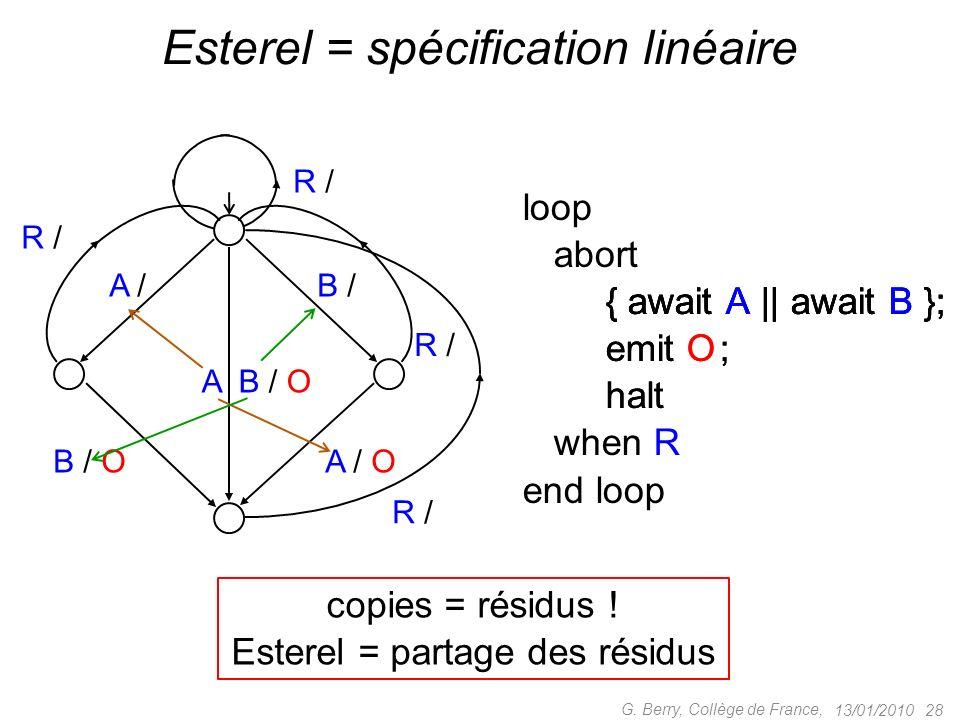 Esterel = spécification linéaire