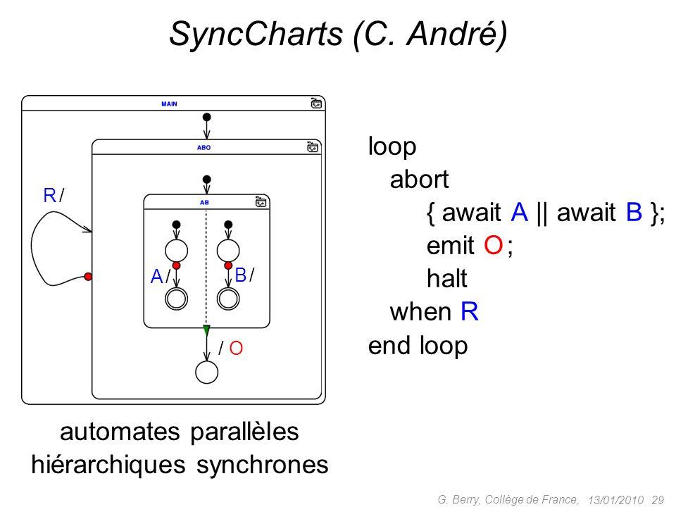hiérarchiques synchrones