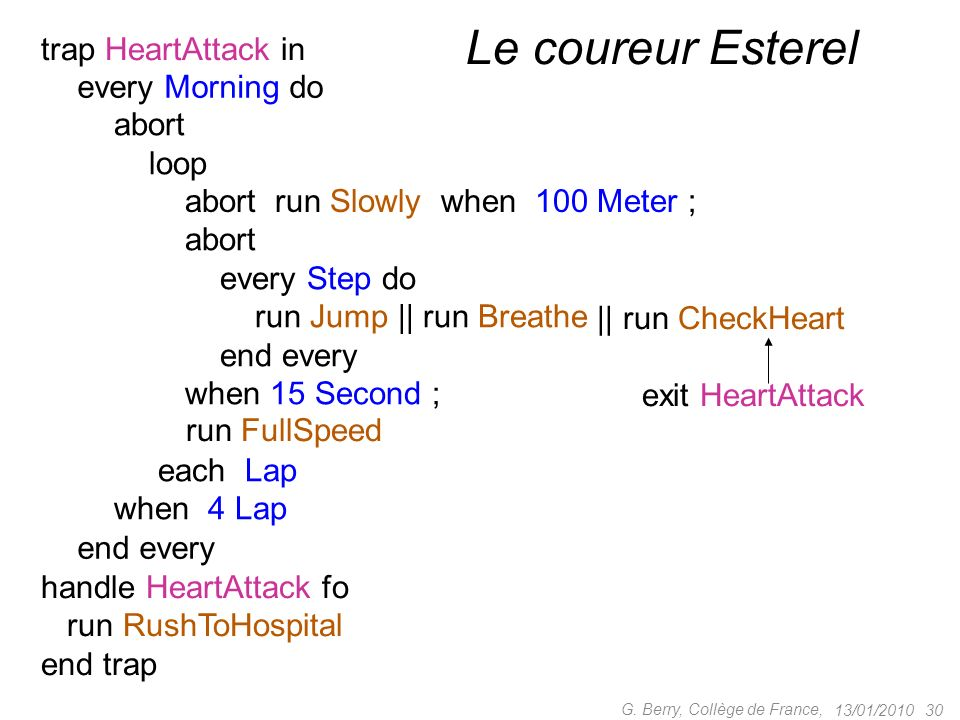 Le coureur Esterel trap HeartAttack in every Morning do abort loop