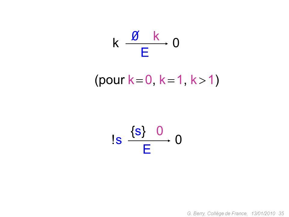 0 k k E (pour k  0, k  1, k  1) {s} 0 !s E
