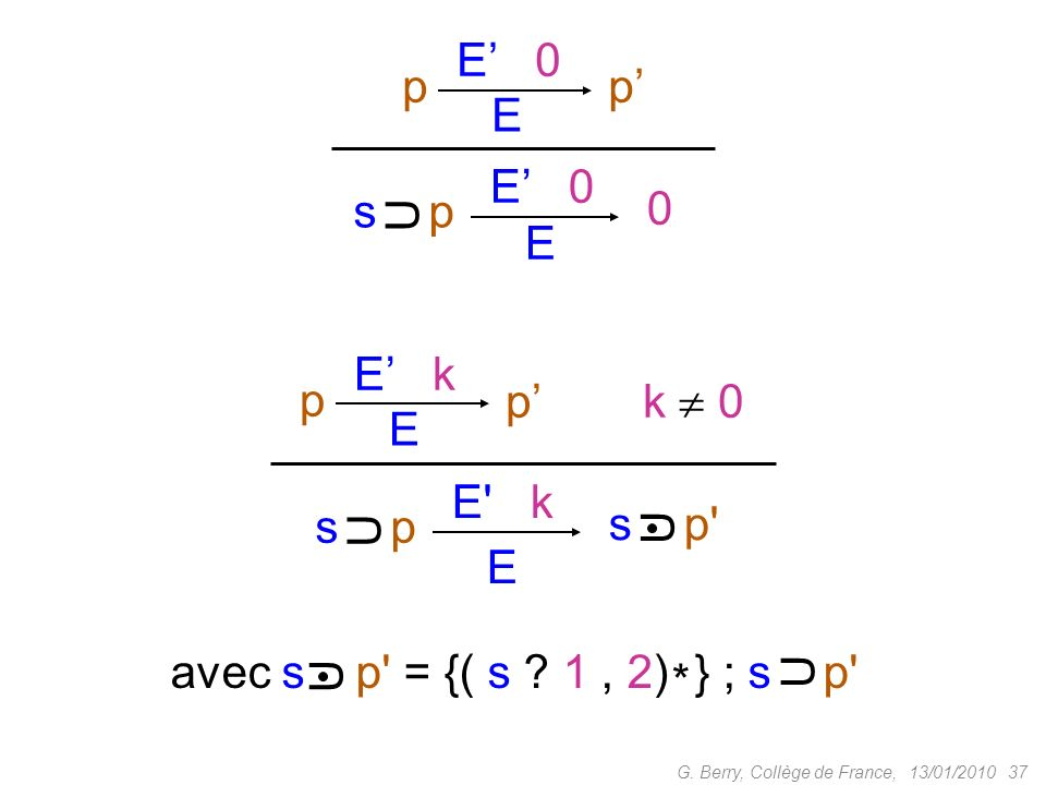p E E' 0 p' s p U E E k s p U s p p E' k p' k  0