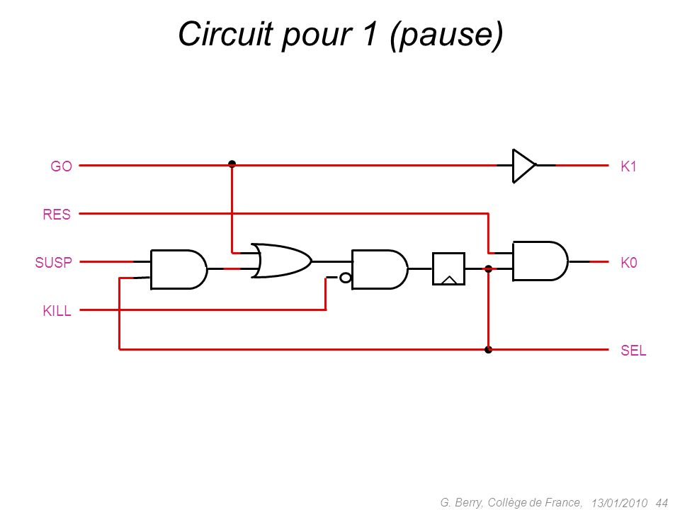 Circuit pour 1 (pause) KILL RES K0 SUSP GO K1 SEL