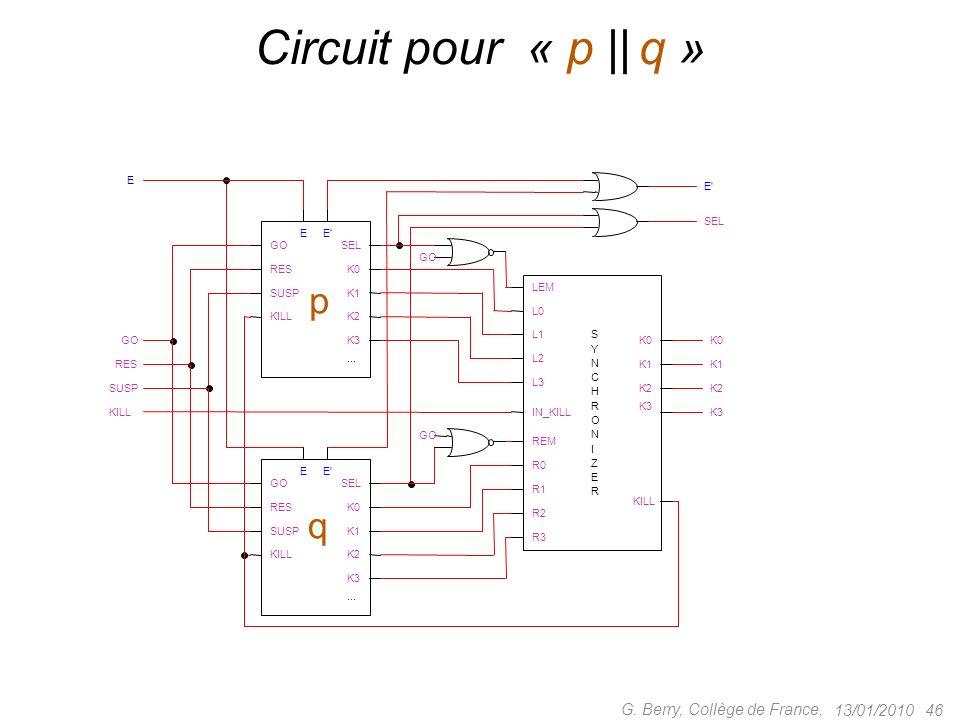 Circuit pour « p || q » p q G. Berry, Collège de France, 13/01/2010 GO
