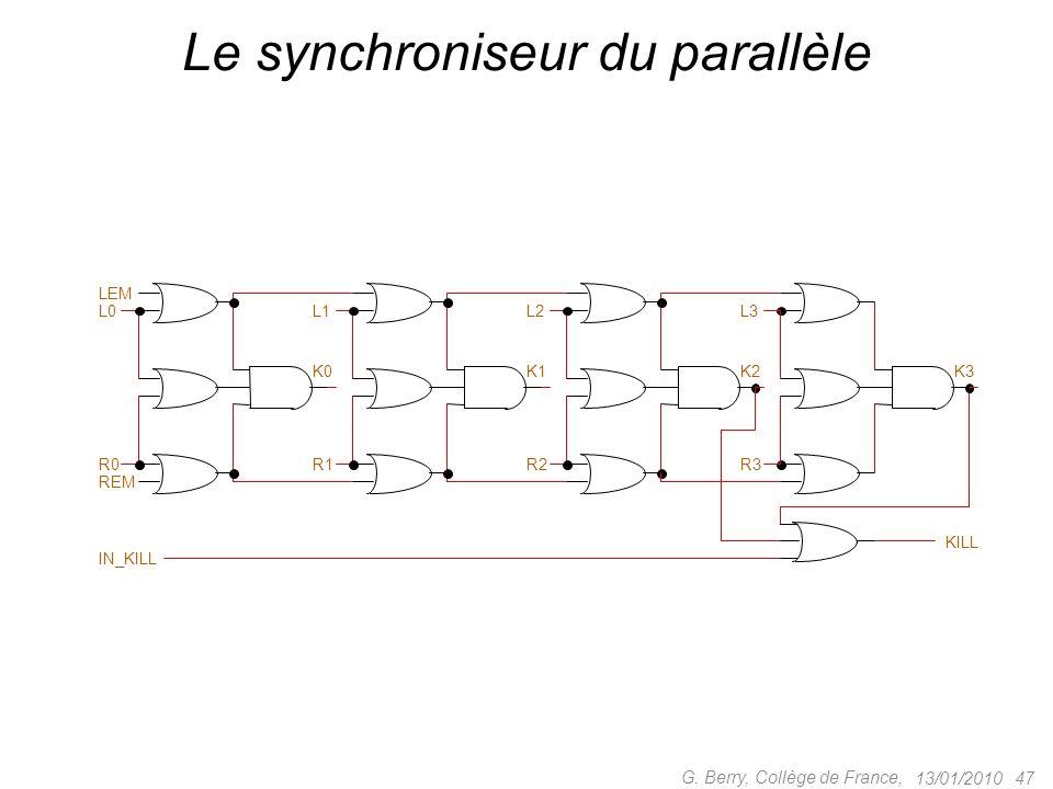 Le synchroniseur du parallèle