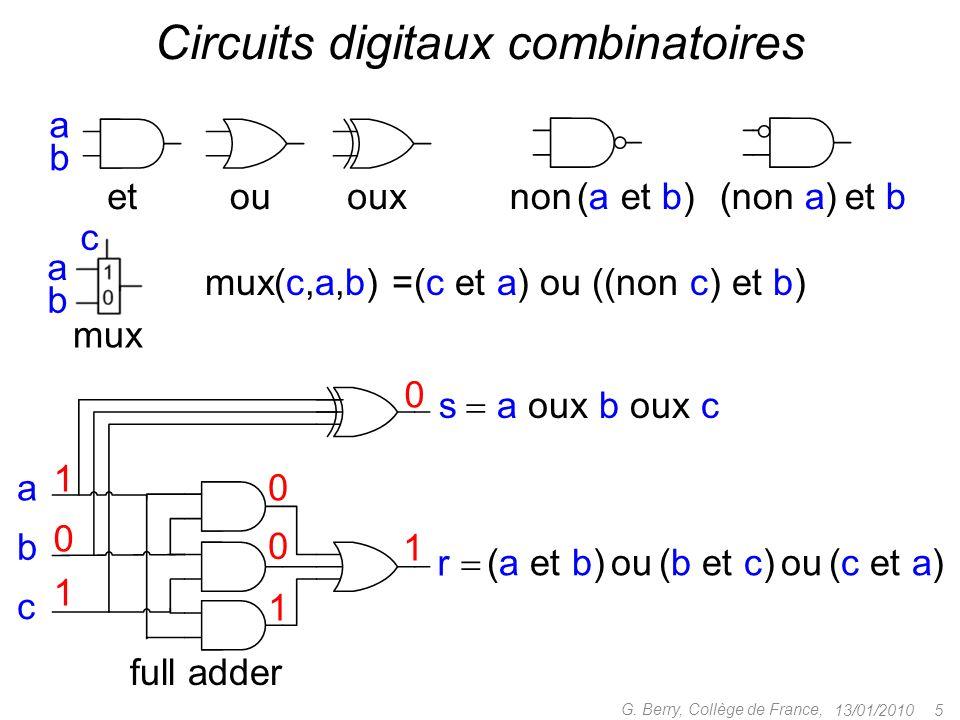 Circuits digitaux combinatoires