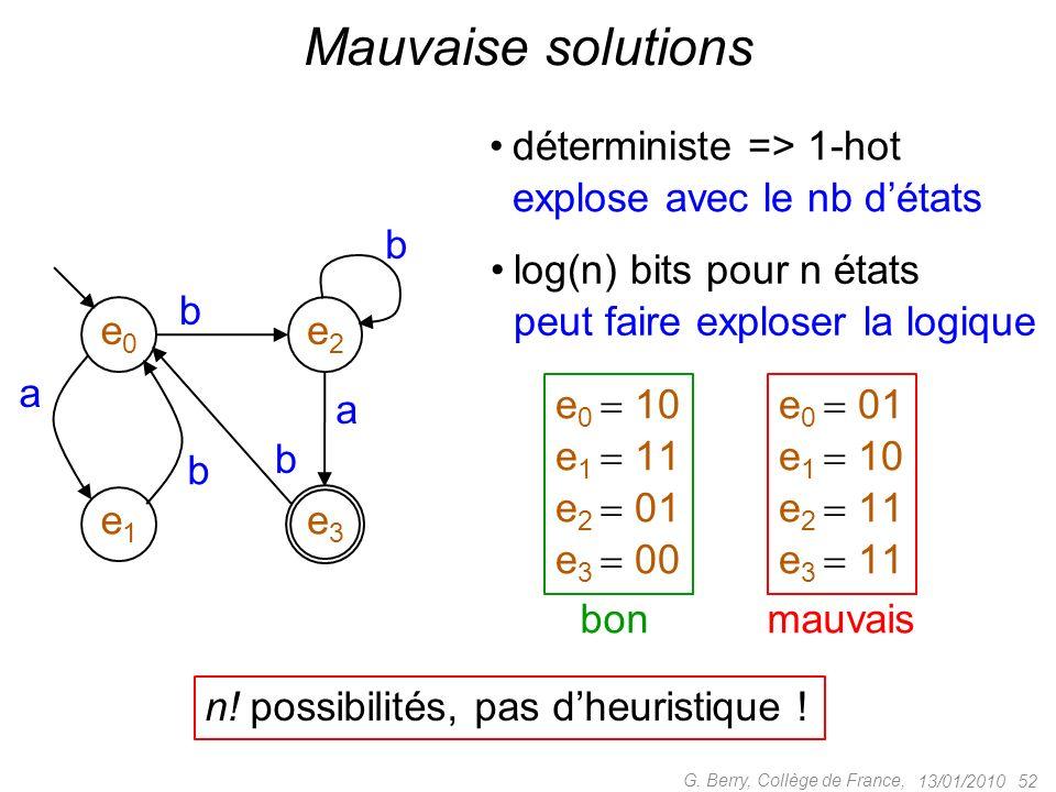 Mauvaise solutions déterministe => 1-hot explose avec le nb d'états