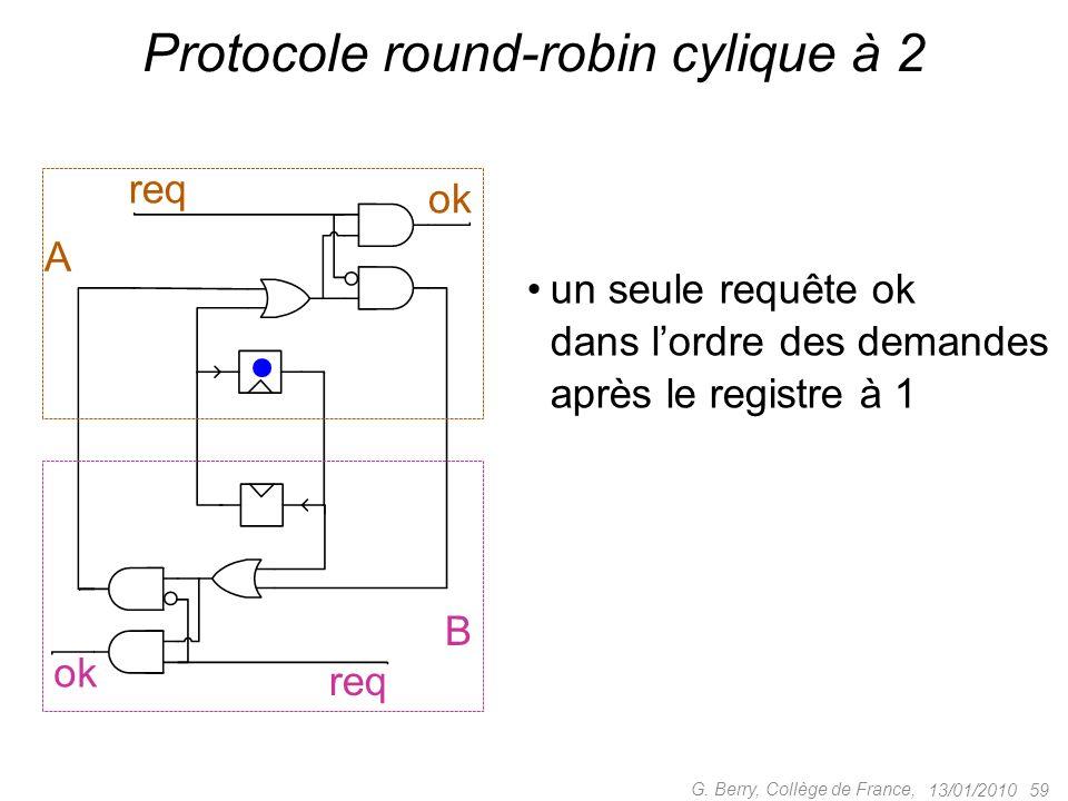 Protocole round-robin cylique à 2