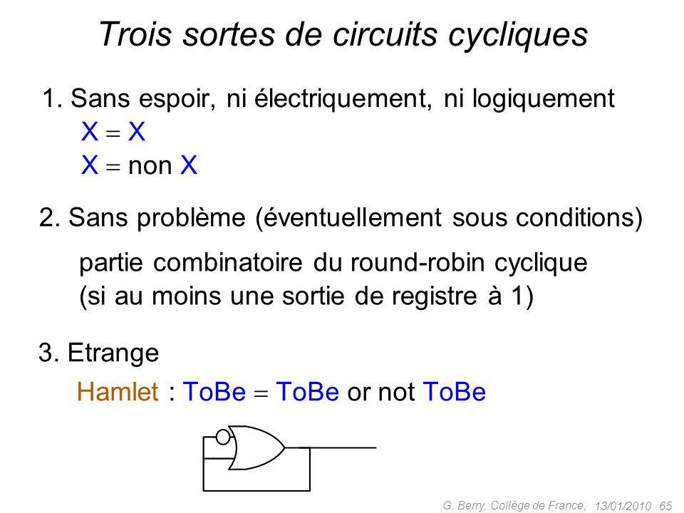 Trois sortes de circuits cycliques