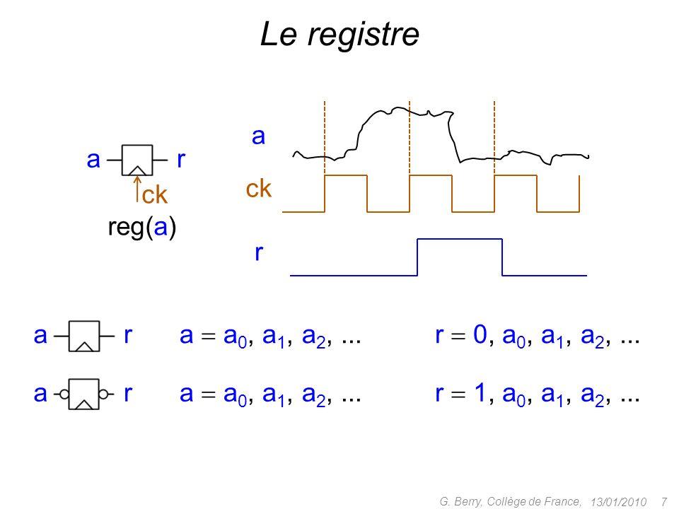 Le registre a a r ck ck reg(a) r a  a0, a1, a2, ...