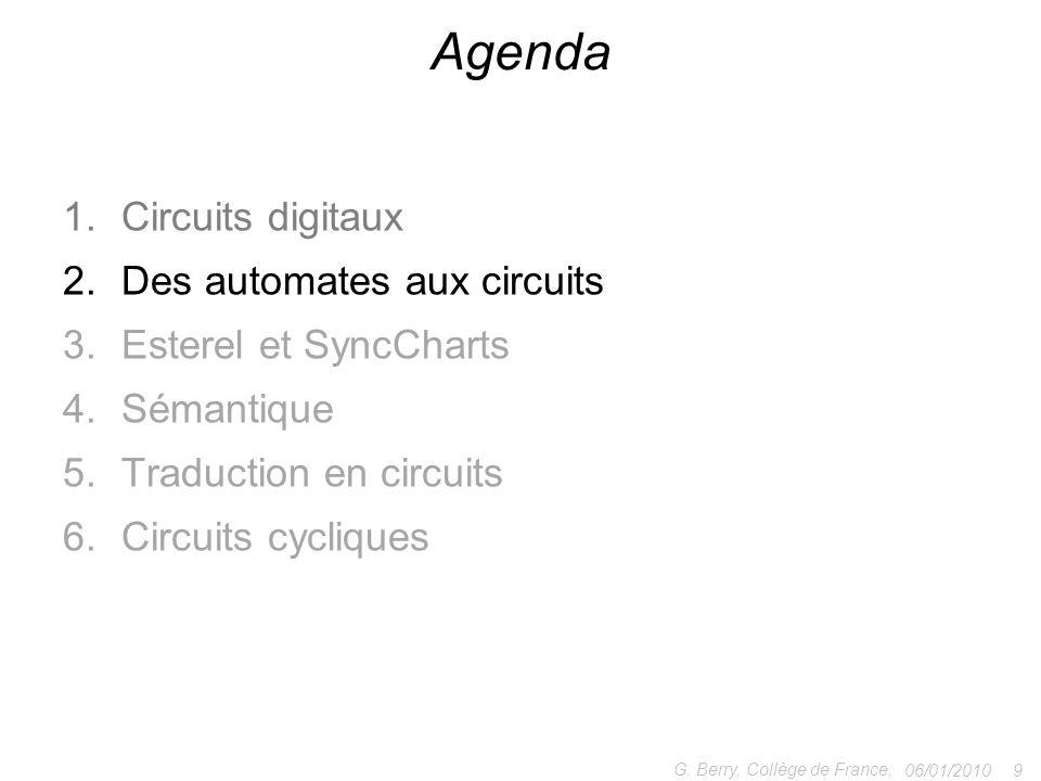 Agenda Circuits digitaux Des automates aux circuits