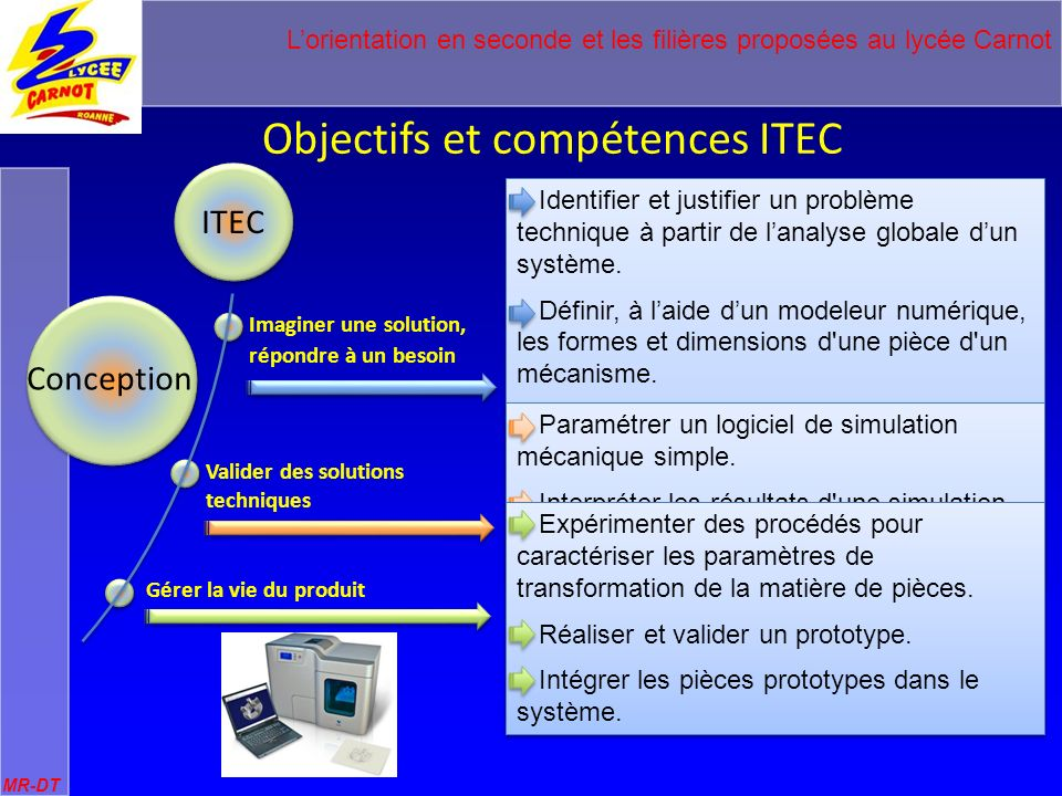Objectifs et compétences ITEC