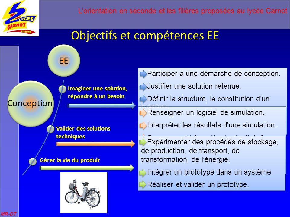 Objectifs et compétences EE