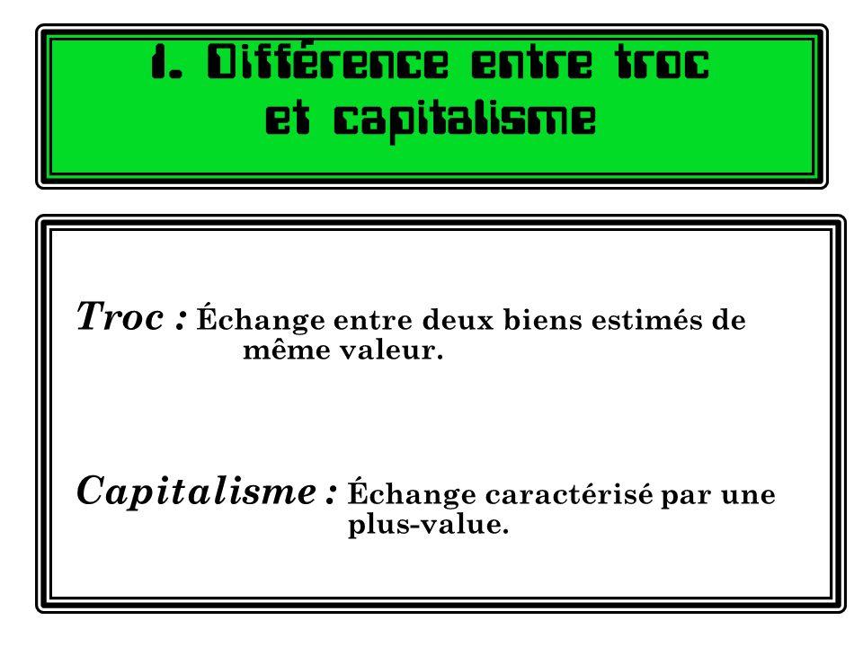 1. Différence entre troc et capitalisme