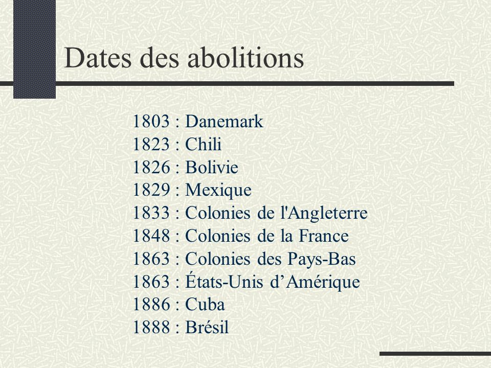 Dates des abolitions
