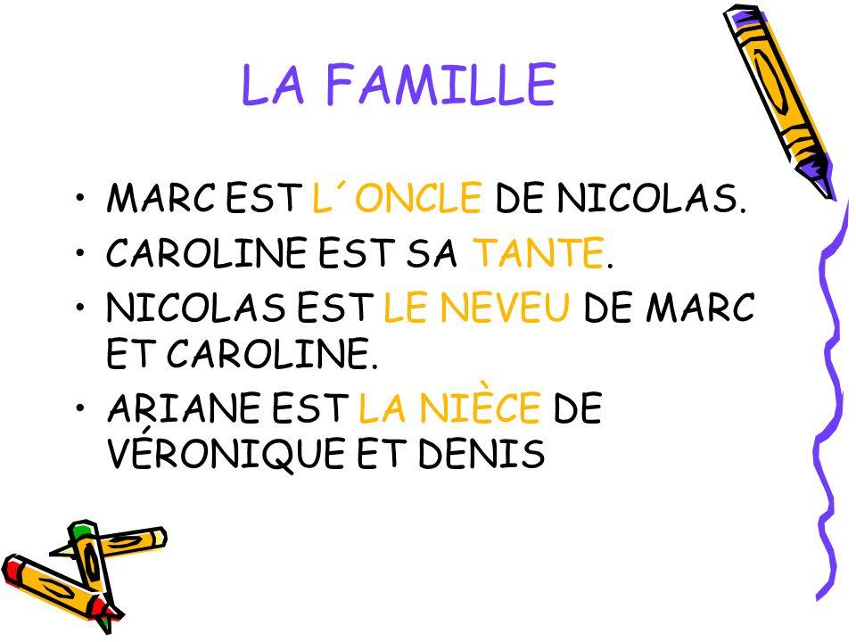 LA FAMILLE MARC EST L´ONCLE DE NICOLAS. CAROLINE EST SA TANTE.