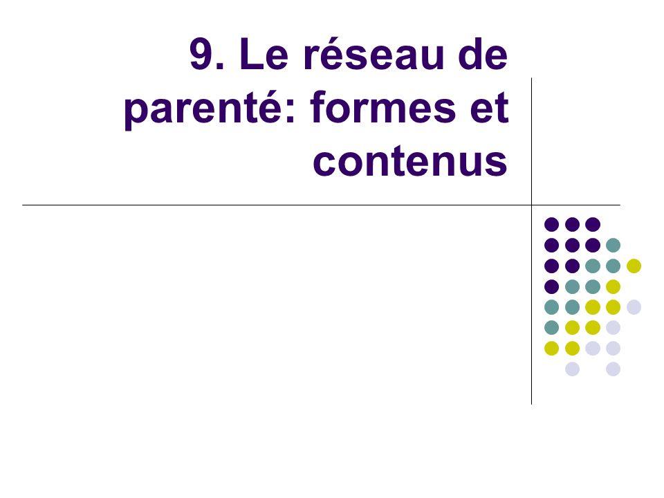 9. Le réseau de parenté: formes et contenus