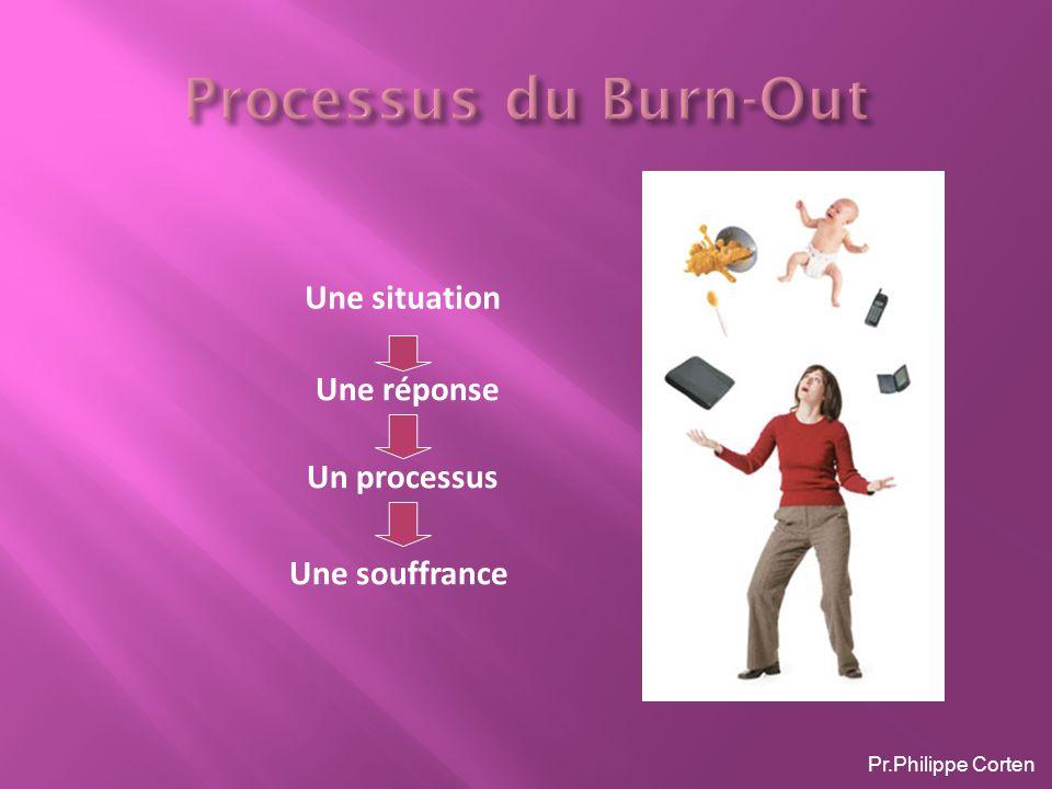 Processus du Burn-Out Une situation Une réponse Un processus