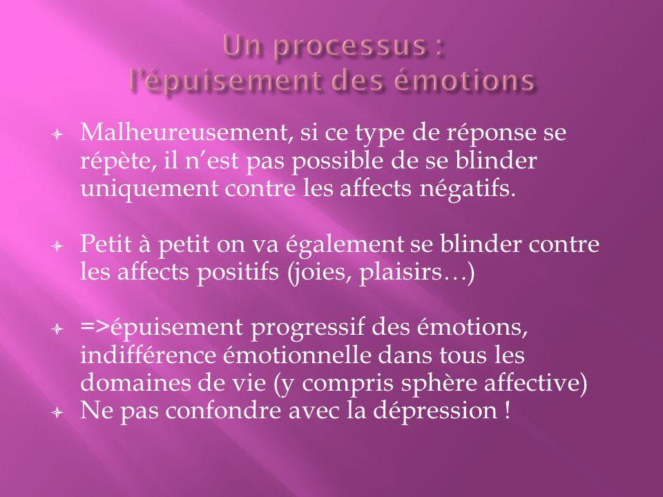 Un processus : l'épuisement des émotions