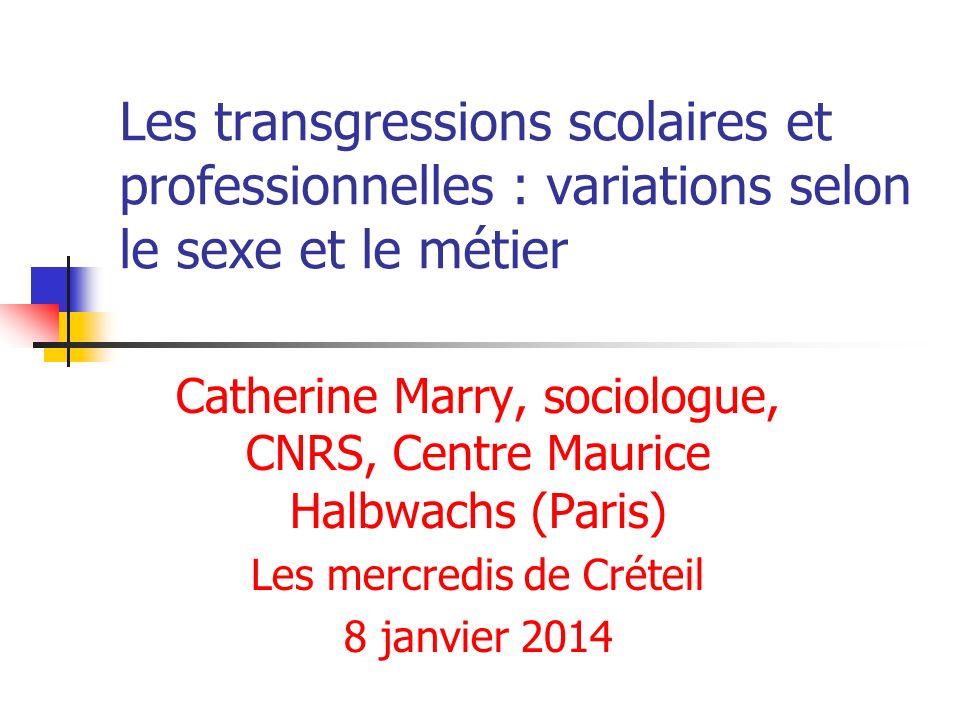 Les transgressions scolaires et professionnelles : variations selon le sexe et le métier