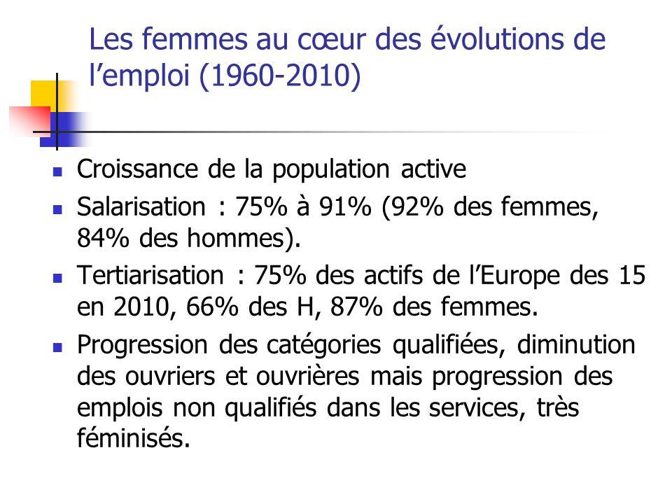Les femmes au cœur des évolutions de l'emploi (1960-2010)