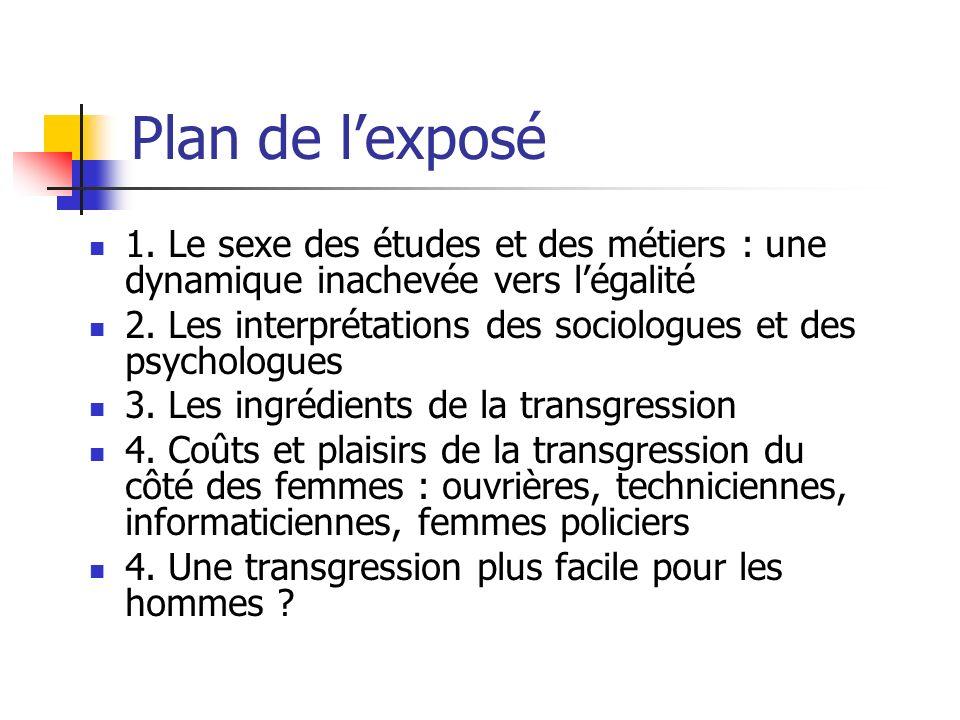 Plan de l'exposé 1. Le sexe des études et des métiers : une dynamique inachevée vers l'égalité.