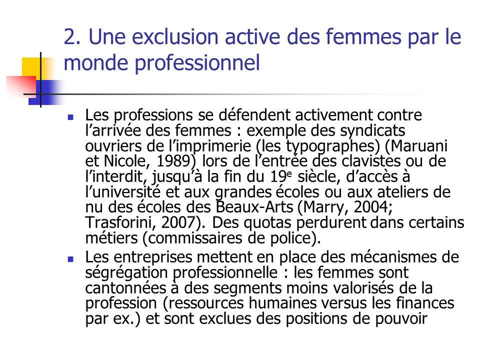 2. Une exclusion active des femmes par le monde professionnel