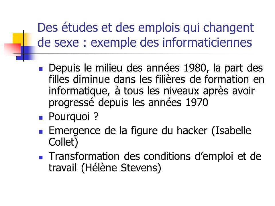 Des études et des emplois qui changent de sexe : exemple des informaticiennes