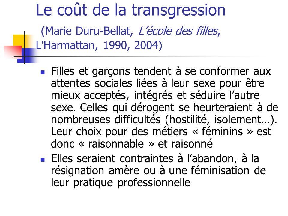 Le coût de la transgression (Marie Duru-Bellat, L'école des filles, L'Harmattan, 1990, 2004)