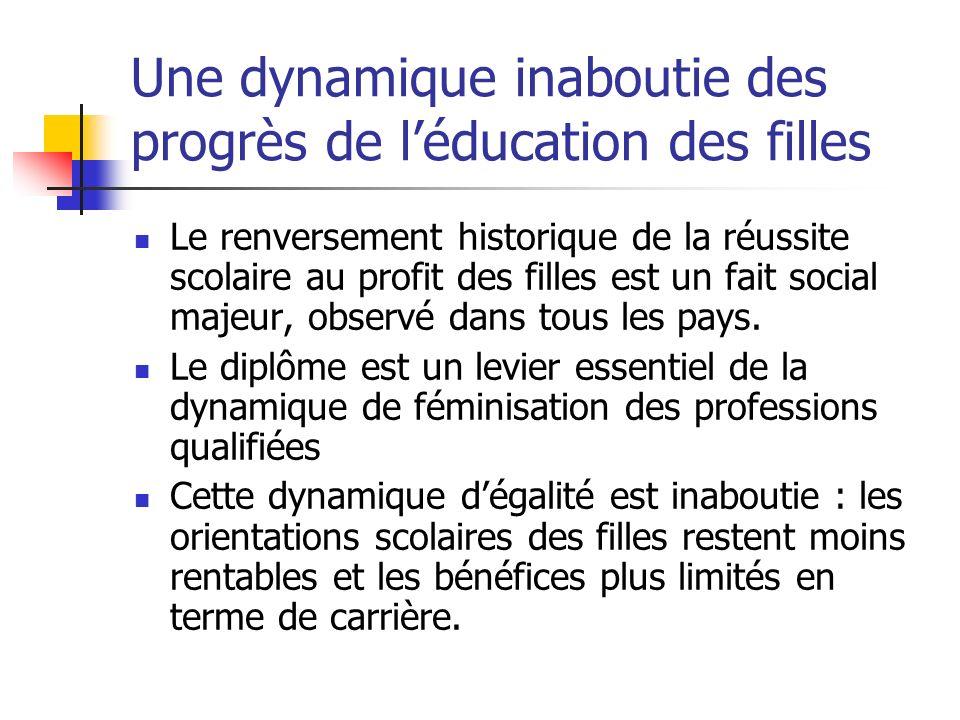 Une dynamique inaboutie des progrès de l'éducation des filles