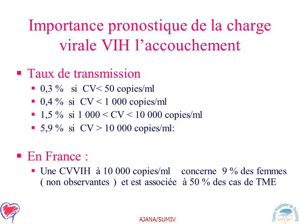 Importance pronostique de la charge virale VIH l'accouchement
