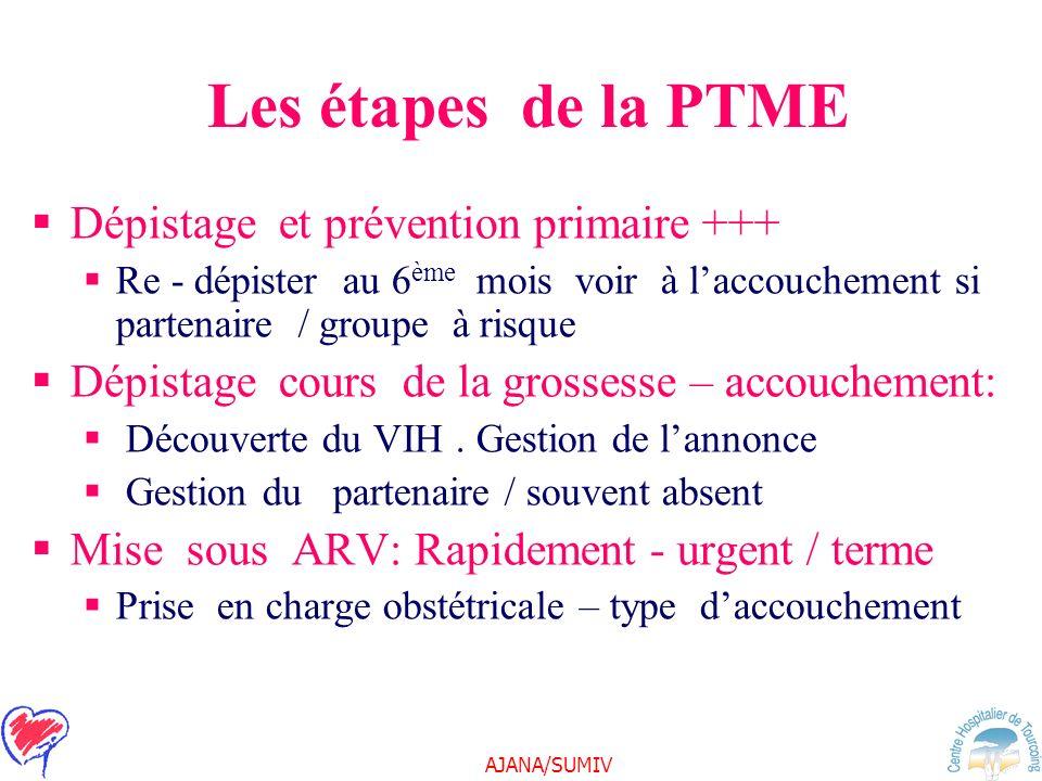 Les étapes de la PTME Dépistage et prévention primaire +++