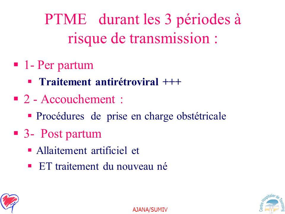 PTME durant les 3 périodes à risque de transmission :