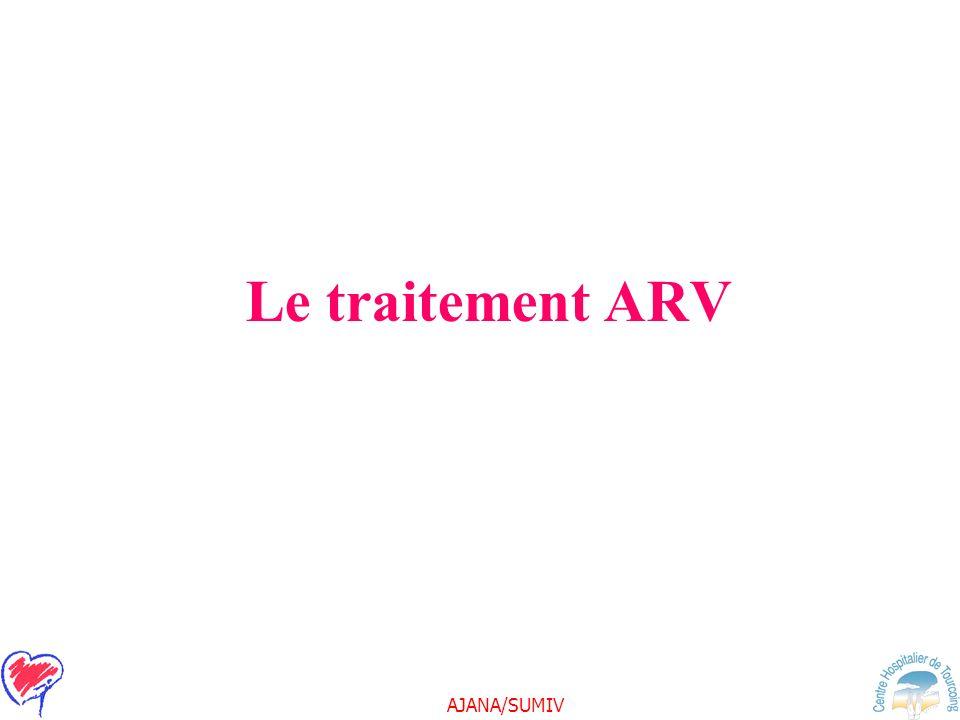Le traitement ARV