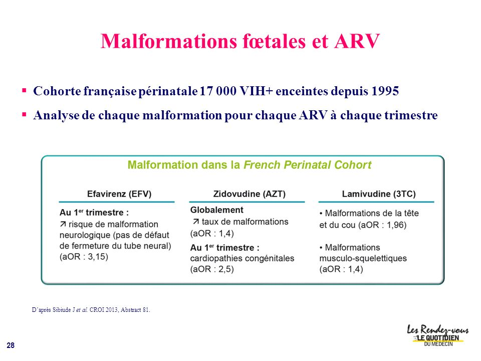 Malformations fœtales et ARV