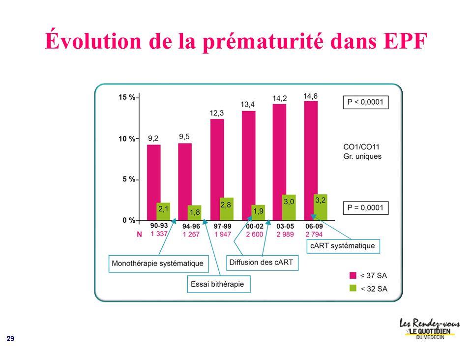 Évolution de la prématurité dans EPF