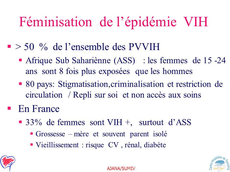 Féminisation de l'épidémie VIH
