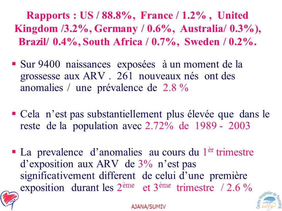 Rapports : US / 88. 8%, France / 1. 2% , United Kingdom /3