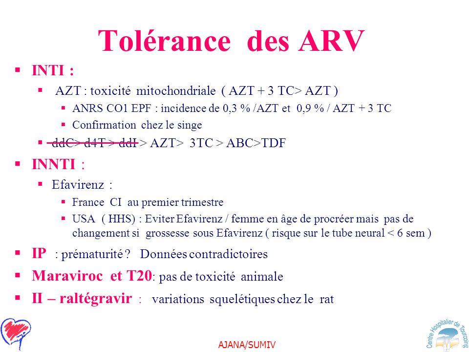 Tolérance des ARV INTI : INNTI :