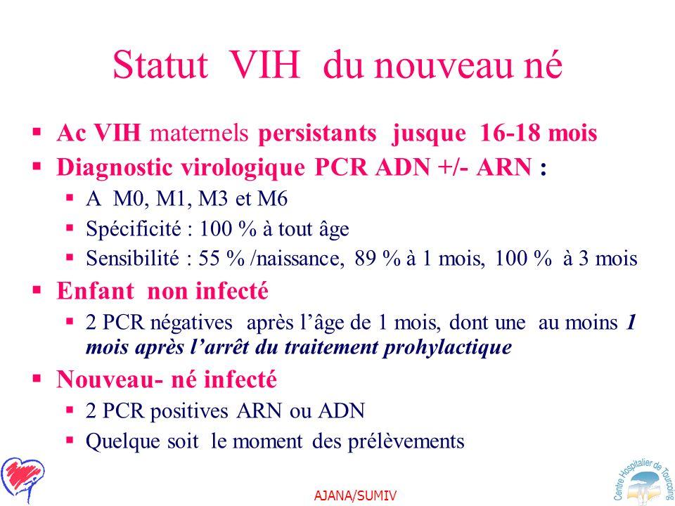 Statut VIH du nouveau né