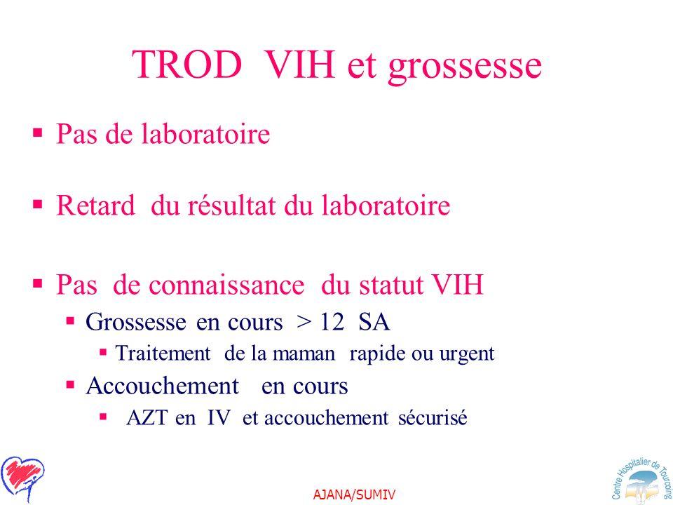 TROD VIH et grossesse Pas de laboratoire