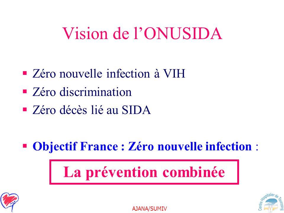 La prévention combinée