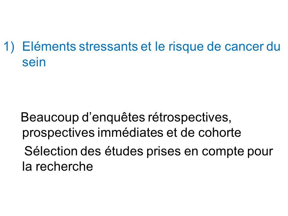 Eléments stressants et le risque de cancer du sein