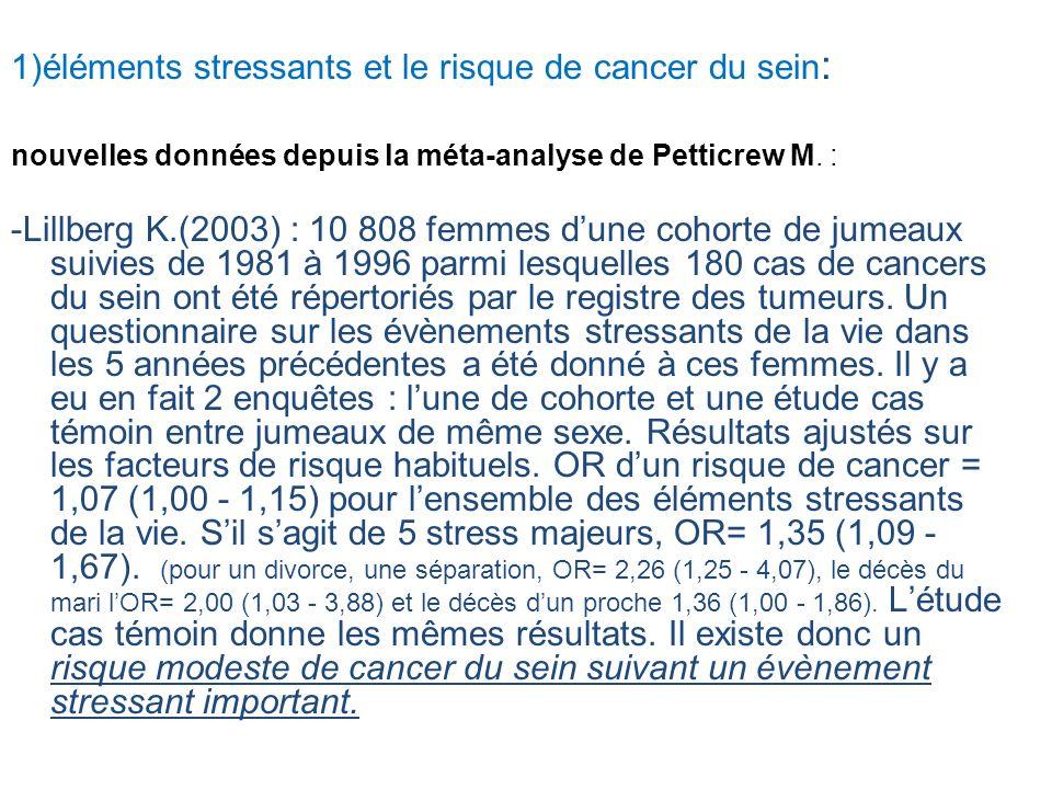 1)éléments stressants et le risque de cancer du sein: