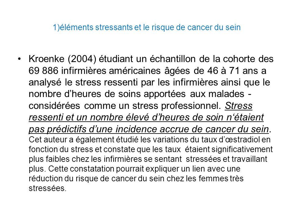 1)éléments stressants et le risque de cancer du sein